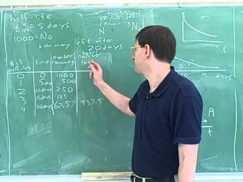 Kinetics of radioactive decay. Half-life (3)