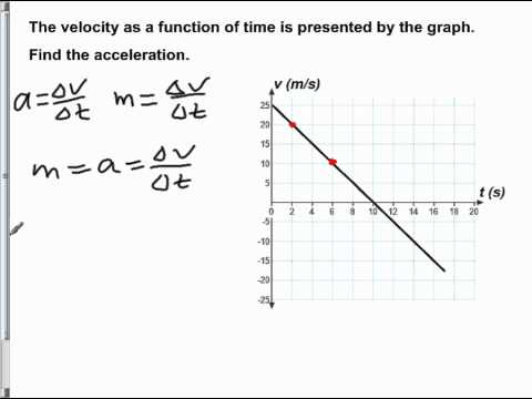 AP Physics B Kinematics Presentation #07
