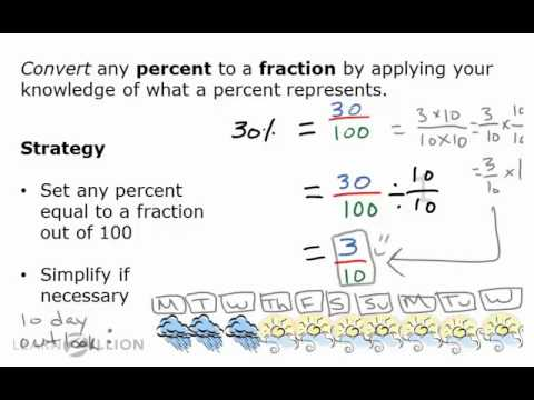 Convert percents into fractions - 5.NF.4