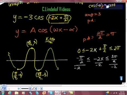 Graph a Cosine Function Fourteen Pt II