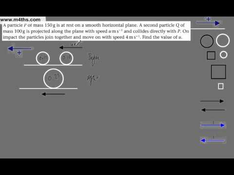 (7) M1 Conservation of Linear Momentum (Basic example) - AS Edexcel Mechanics 1