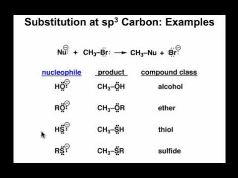 Substitution at sp3 Carbon: Examples