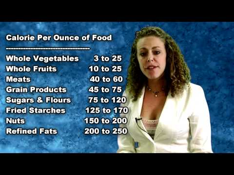 Truth About Calories, Hunger & Food Cravings. Easy Weight Loss & Diet Psychetruth Nutrition