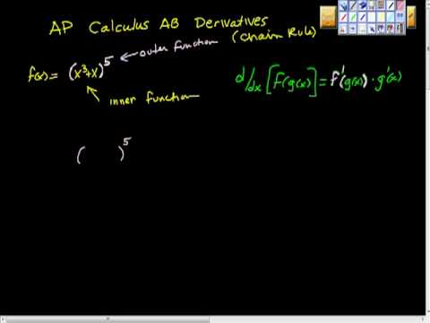 Ap Calculus AB Derivatives Chain Rule