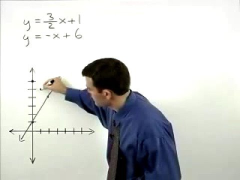 Adult Education Courses - YourTeacher.com - 1000+ Online Math Lessons