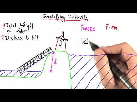 Quantifying Difficulty - Intro to Physics - Work and Energy - Udacity
