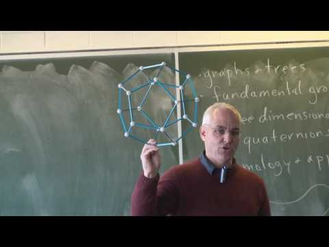 AlgTop0b: Introduction to Algebraic Topology (cont.)