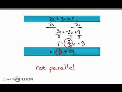 Write the equations of parallel lines - A-CED.2