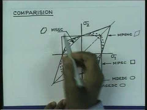 Lecture - 25 Advanced Strength of Materials