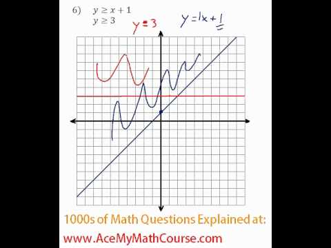 Graphing Systems of Inequalities - System #6