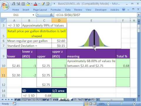 Excel & Statistics 47: Empirical Rule (Bell Shaped Curve)