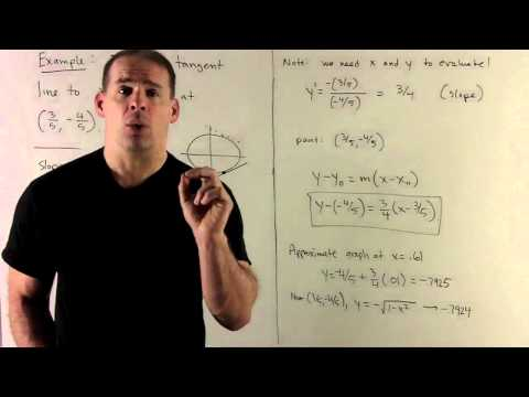 Implicit Differentiation 1 - Definition and Basic Concepts