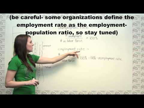 Unemployment and the Unemployment Rate