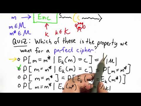 Perfect Cipher Solution - CS387 Unit 1 - Udacity