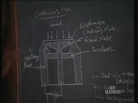 Lecture - 25 Principle Of Mechanical Measurements