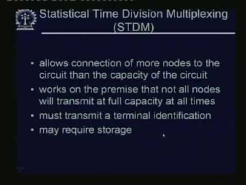 Lecture -5 Multiplexing (Sharing a Medium)