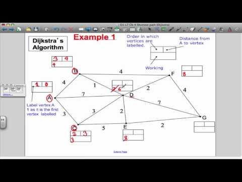 Dijkstra's Algorithm  (Decision Maths 1)