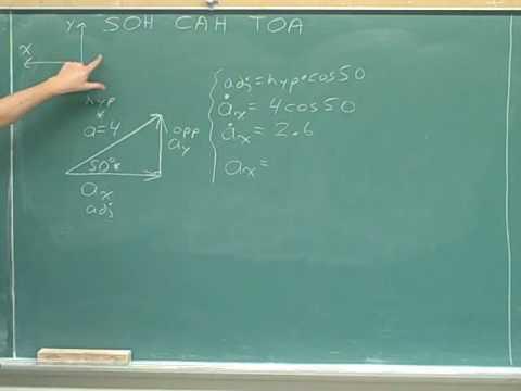 Physics: Vector components (48)