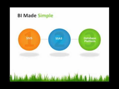 SSIS & SSAS BI Platform Performance Tuning