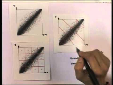 Mod-01 Lec-39 Vector Quantization