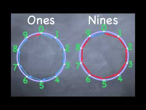 Nines on a Number Wheel, a Right Brain Math Number Circle