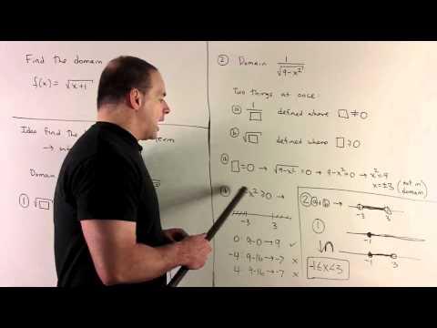 Domain of  sqrt(x+1) - 1/sqrt(9-x^2)