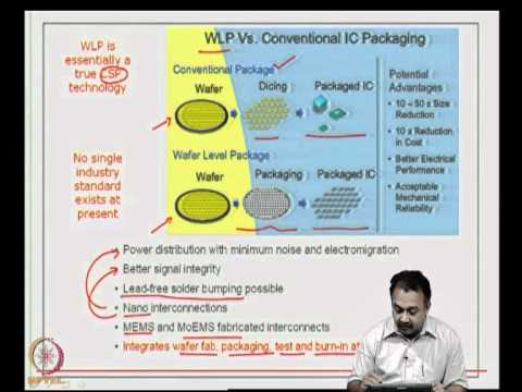 Mod-03 Lec-11 Why packaging? & Single chip packages or modules (SCM)