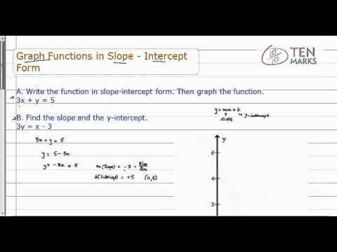 Graph Functions in Slope Intercept Form
