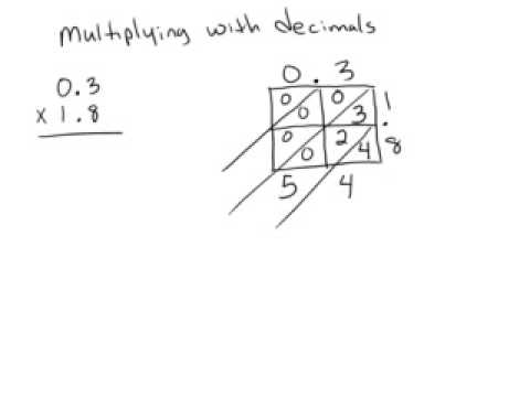 Multiplying with Decimals
