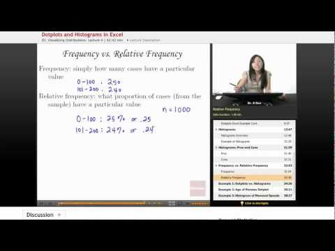 Statistics: Relative Frequency