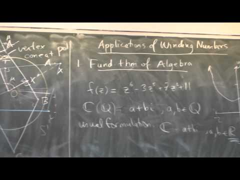 AlgTop12d: Duality for polygons and the Fundamental Theorem of Algebra (cont.)