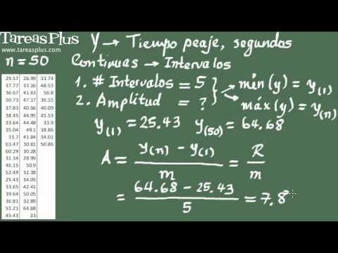 Tabla de Frecuencias Variable Continua