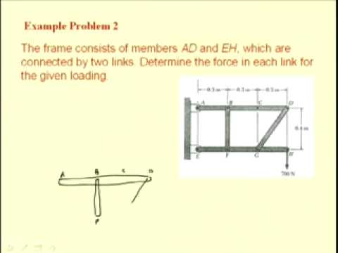 Mod-2 Lec-5 Analysis of Frames&Machines
