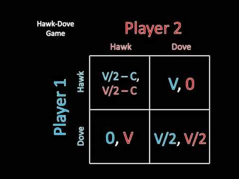 Game Theory 101: Knife-Edge Equilibria