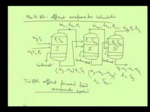 Mod-08 Lec-36 Evaporator calculations
