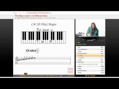 Music Theory: The Major Scale in 12 Different Keys