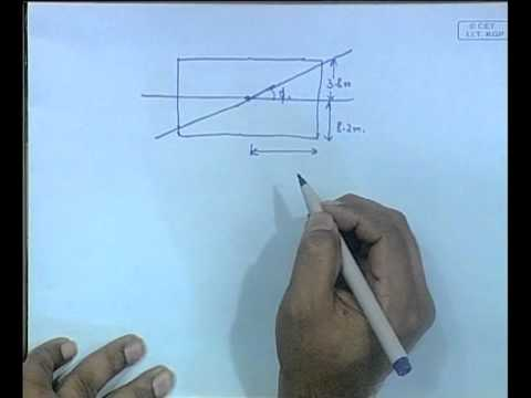 Mod-01 Lec-22 Righting Stability - II
