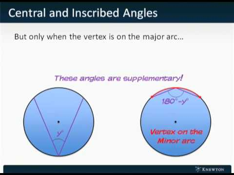 GMAT Prep - Math - Geometry - Central and Inscribed Angles by Knewton