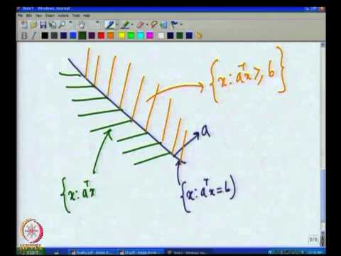 Mod-09 Lec-30 Linear Programming Problem