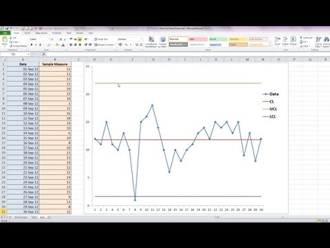 How To... Draw a Basic Control Chart in Excel 2010