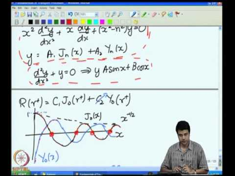 Mod-04 Lec-19 Unidirectional Transport Cylindrical Coordinates - IV Steady flow in a pipe