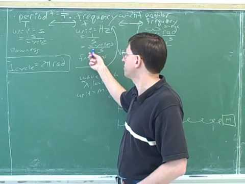 Physics: Waves and oscillations (6)