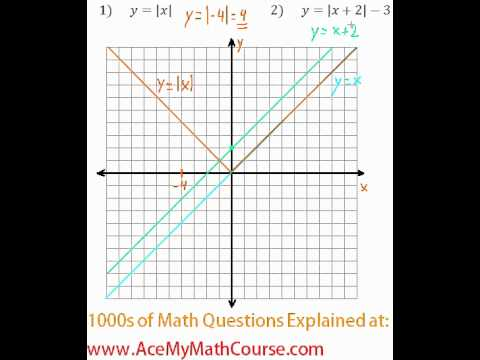 Absolute Value Graphing #1-2