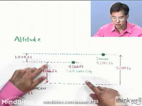 Chemistry: Hess's Law