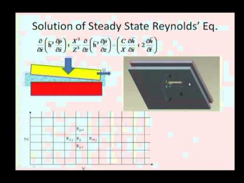 Mod-05 Lec-20 Reynolds Equation
