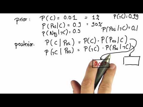 Prior and Posterior Solution - Intro to Statistics - Bayes Rule - Udacity