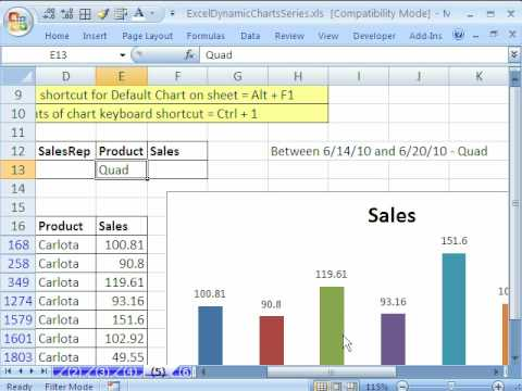 Excel Dynamic Chart #5: Dynamic Chart Labels using TEXT function and Ampersand &