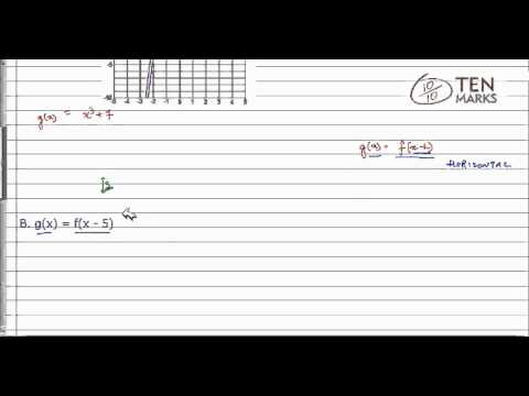 Translate a Polynomial Function