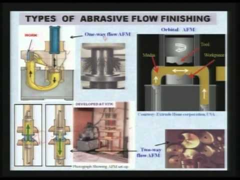 Mod-01 Lec-15 Advanced Machining Processes