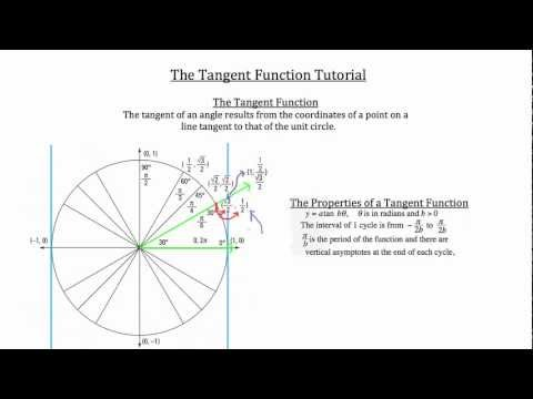 Trigonometry- The Tangent Function